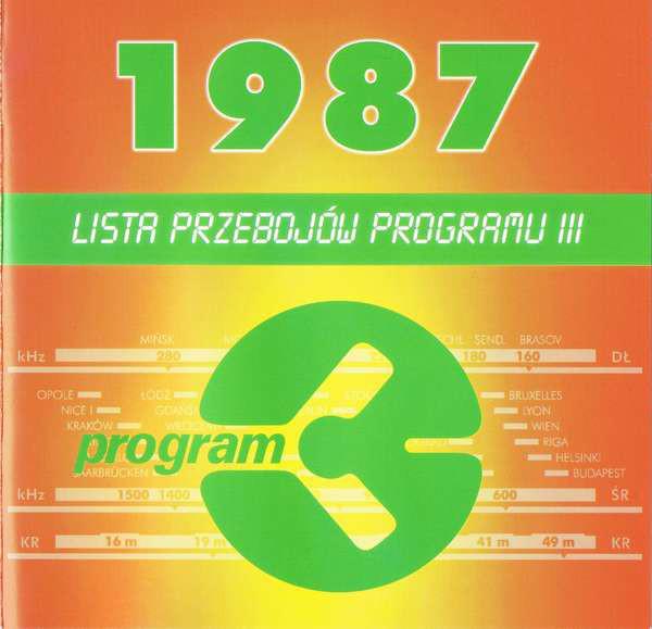 SKŁAD. – Lista Przebojów Programu III – 1987
