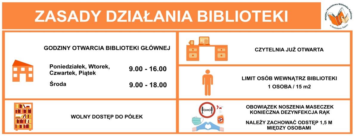 www.baner_.zasady-działania-biblioteki-czytelnia-otwarta